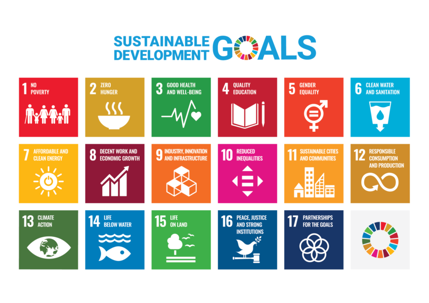 Better tech business from alignment with the Sustainable Development Goals